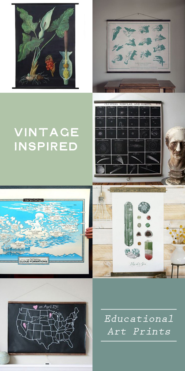 Vintage Inspired Educational Art Prints