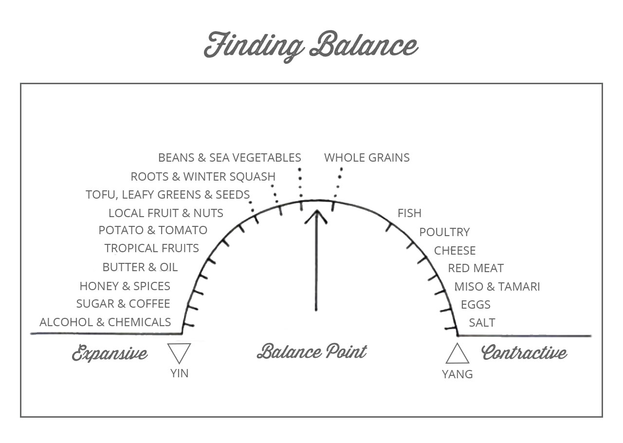 Playful Learning: Finding-Balance