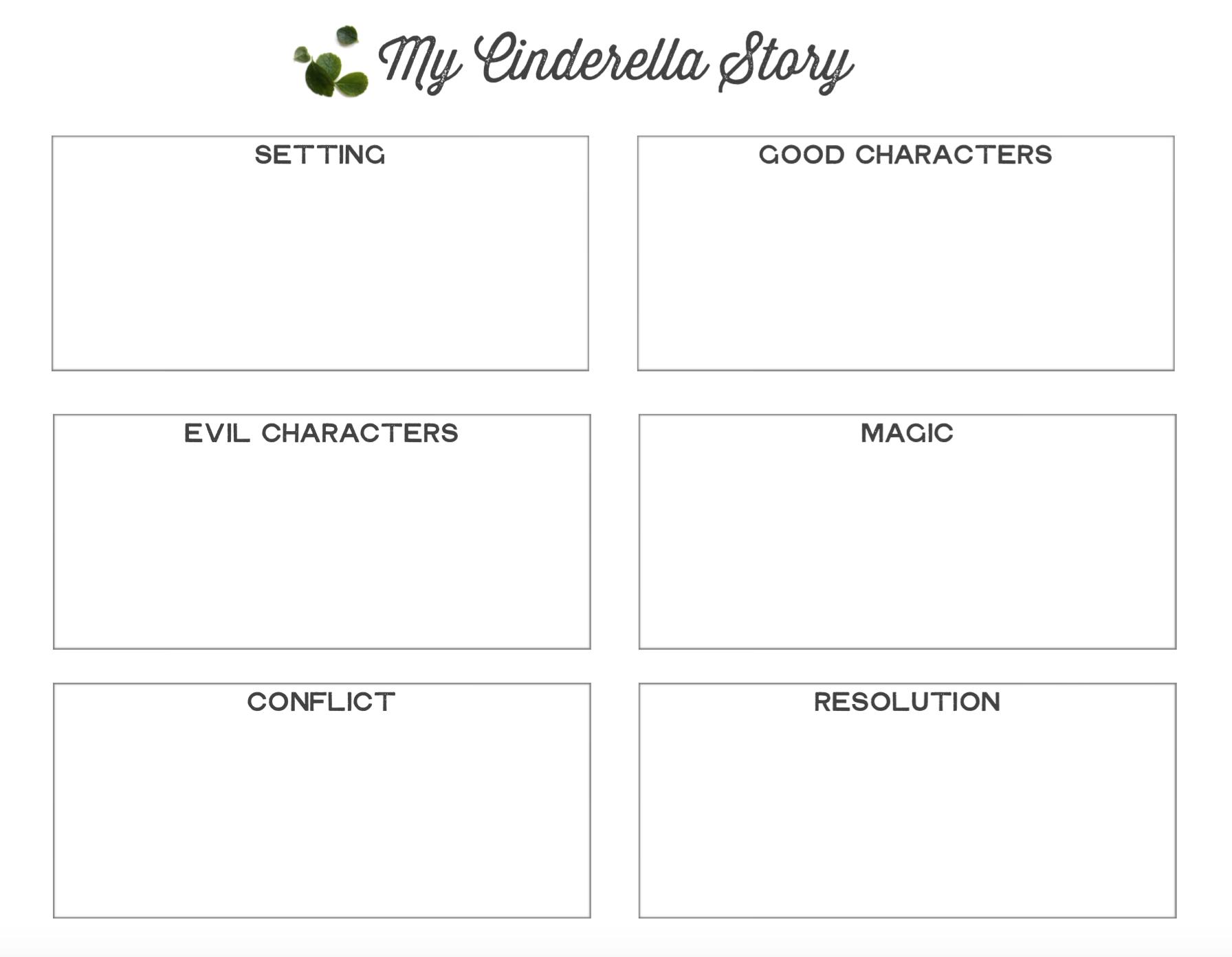 Playful Learning: Cinderella Study