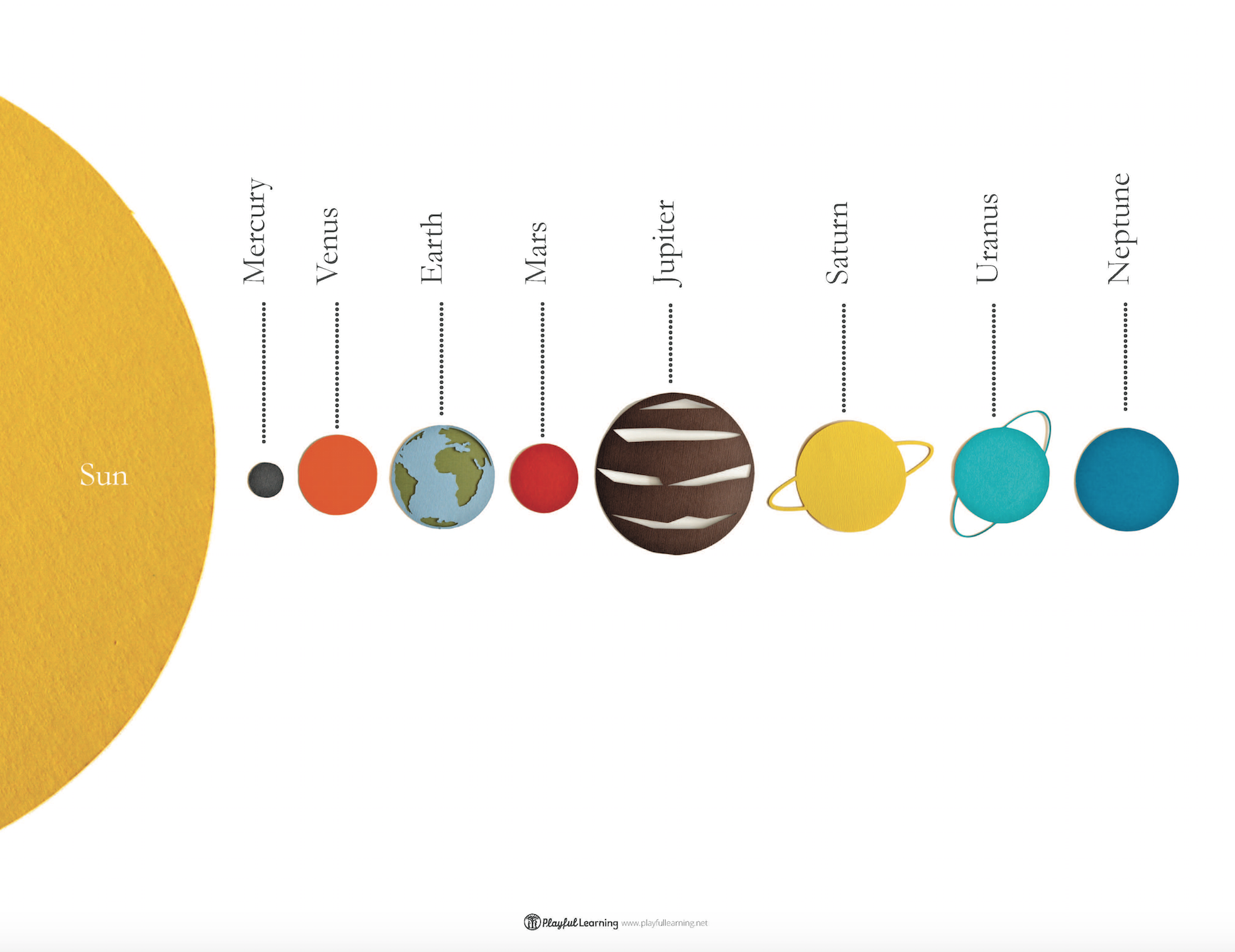 Playful Learning: The Solar System