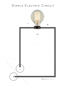 Playful Learning: Simple Electric Circuit