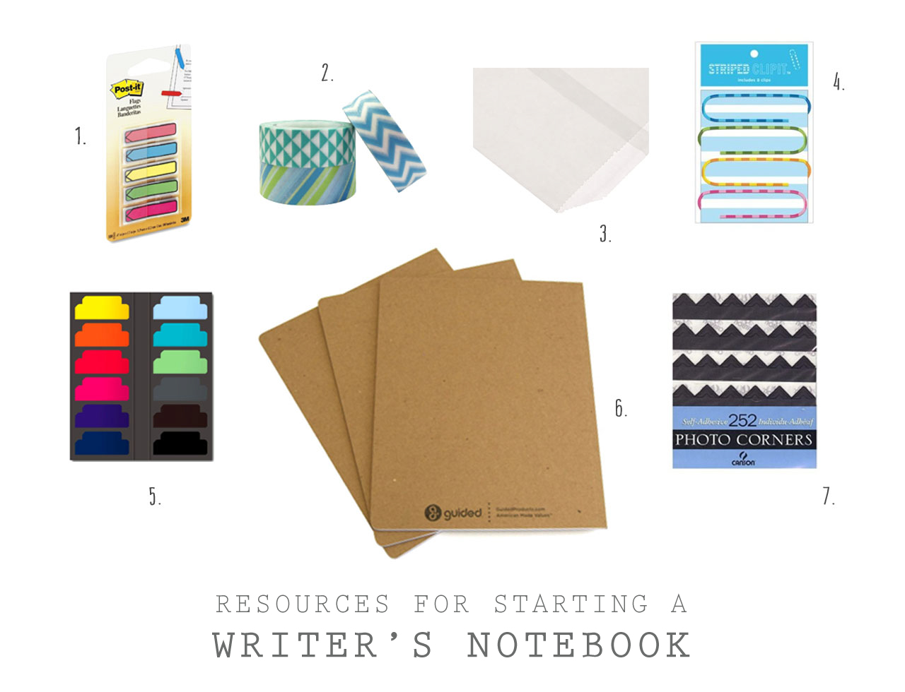 Playful Learning: Resources for Starting a Writer's Notebook