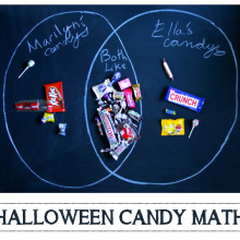 Halloween Candy Math