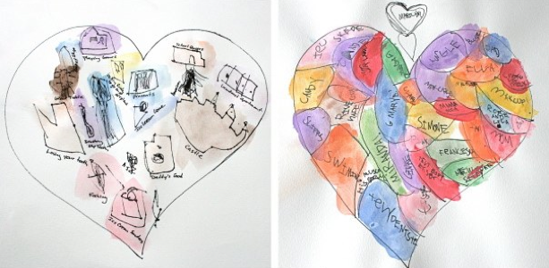 Map of My Heart  Playful Learning